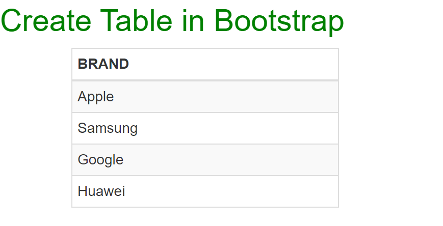 Create table in bootstrap