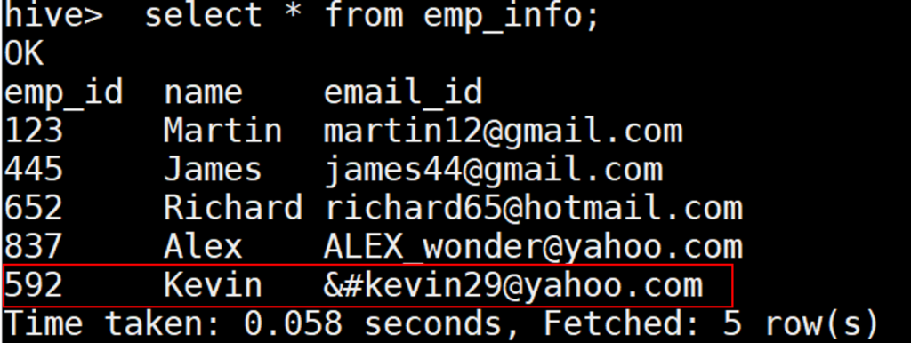 non-alphanumeric characters in email address